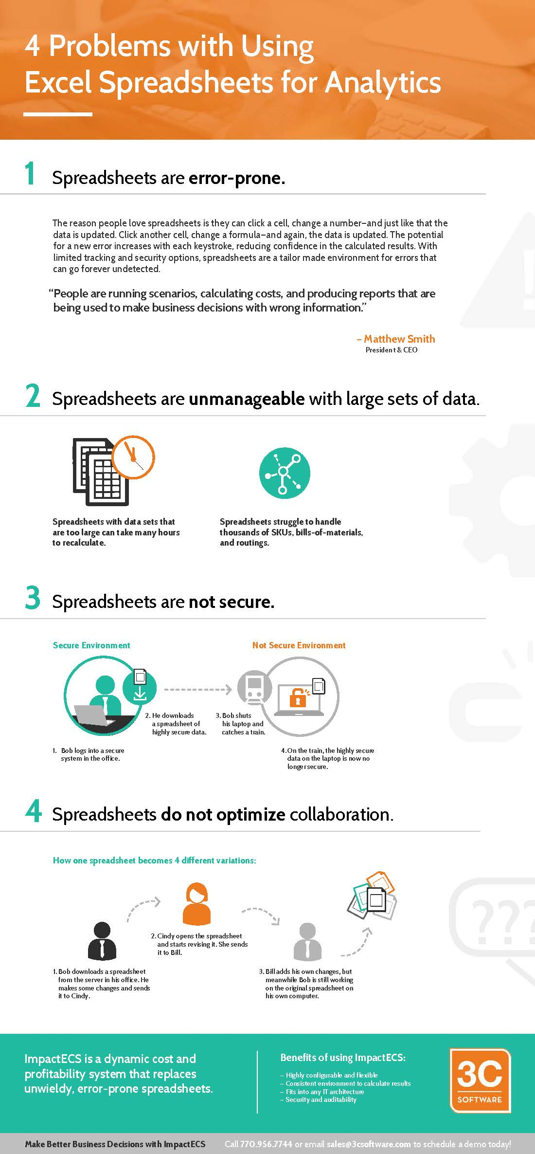 Infographic: Problems with Excel Spreadsheet Analytics - 3C
