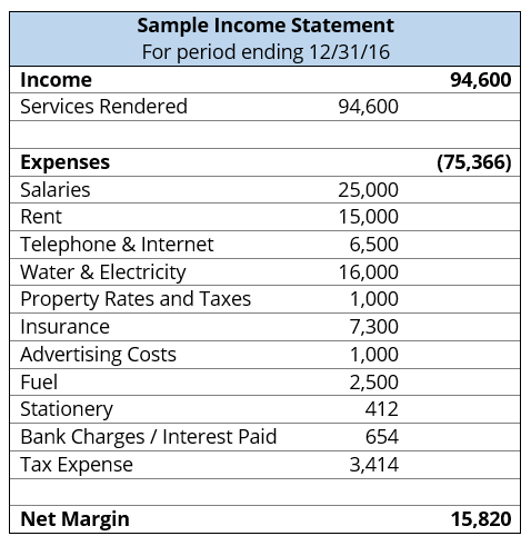 Sample Financial Income Statement