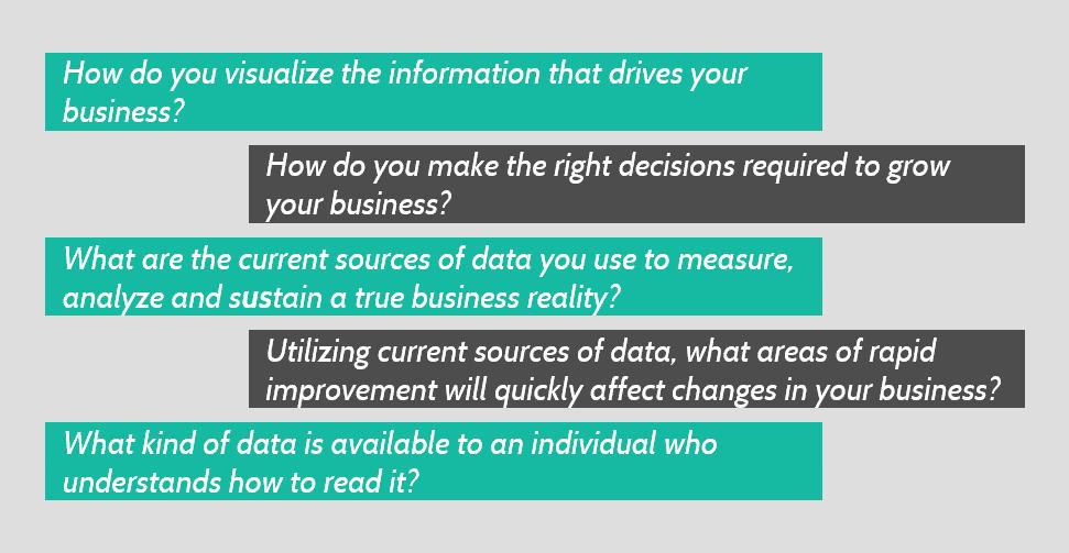 Data Management Questions - 3C Software